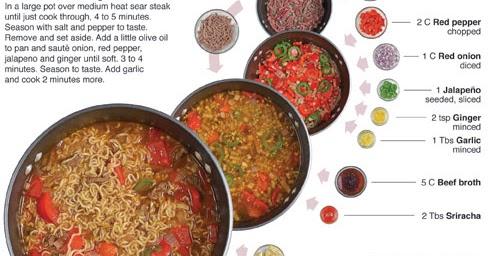 Behind The Bites Spicy Ramen Pepper Steak