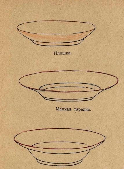 как научиться рисовать посуду