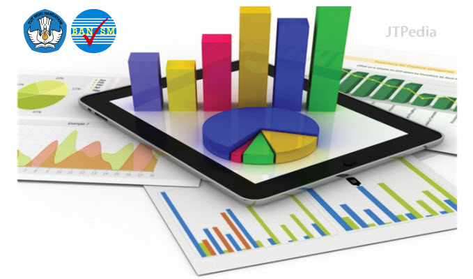 Perangkat Akreditasi SMK - Info Perangkat Akreditasi Sekolah Lengkap Terbaru 2017 2018 2019 220 - Instrumen Akreditasi 2017, Petunjuk Teknis Akreditasi 2017, Data Pendukung Akreditasi 2017, dan Sistem Penskoran Akreditasi 2017