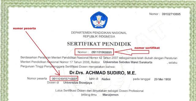 gambar nomor sertifikat pendidik