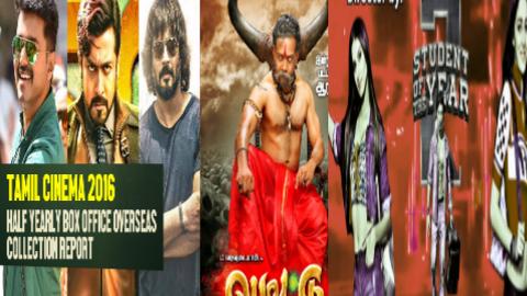 tamil cinema hd movies download
