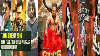 tamil Hd movie download , tamil movie download, tamil rockers website , Kanchna 3 tamil full HD movie download ,  Tamil rockers