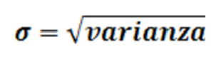 varianza desviación típica