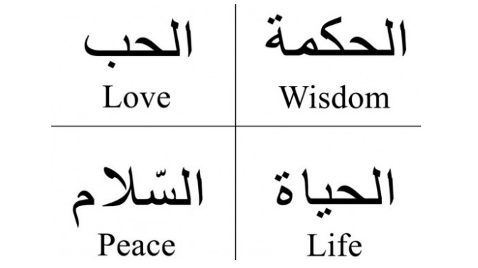 Muslim greeting in arabic arab phrases in response of kayf haalik with bikhair shukran in the arabic language this greeting is written from right to left as m4hsunfo
