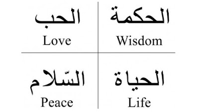 Wish In Arabic