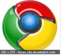 Google Chrome Latest version Free Dowinload