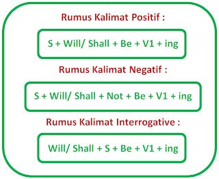 present future continuous tense : pengertian, rumus dan contoh kalimatnya