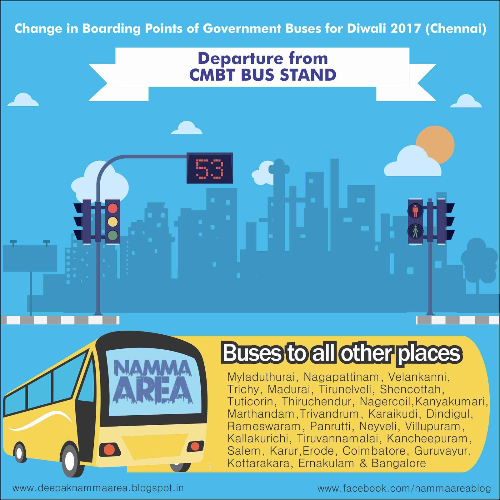 2017 namma area buses to myladuthurai nagapattinam velankannitrichy madurai tirunelveli shencottah tuticorin thiruchendur nagercoil kanyakumari aiddatafo Image collections