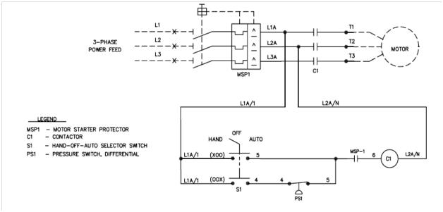 Grundfos Panel Wiring Diagram | Grundfos Pump Schematic |  | Wiring Diagram