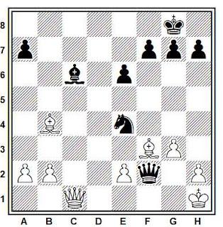 Posición de la partida Hug - Korchnoi (Suiza, 1978)
