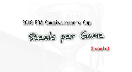 List of Steals per game leaders 2018 PBA Commissioner's Cup (Locals)