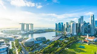 IMD World Competitive Index 2020