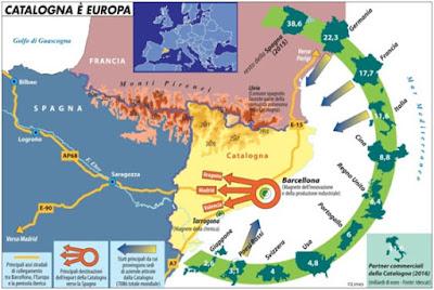 Cataluña en Europa