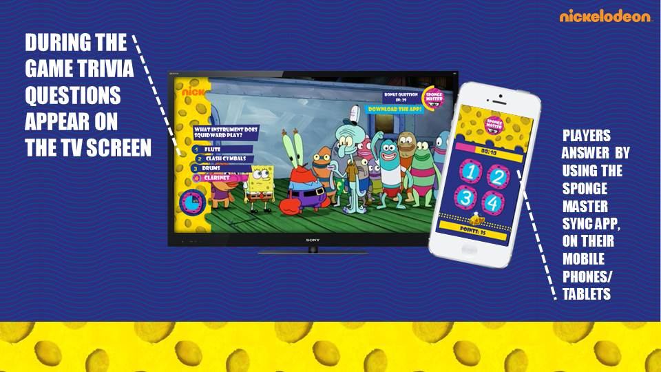 Nickalive Nickelodeon To Launch The Nick Play App In – Fondos de