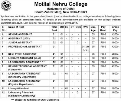 Motilal Nehru College DU Recruitment 2017 mlncdu.ac.in
