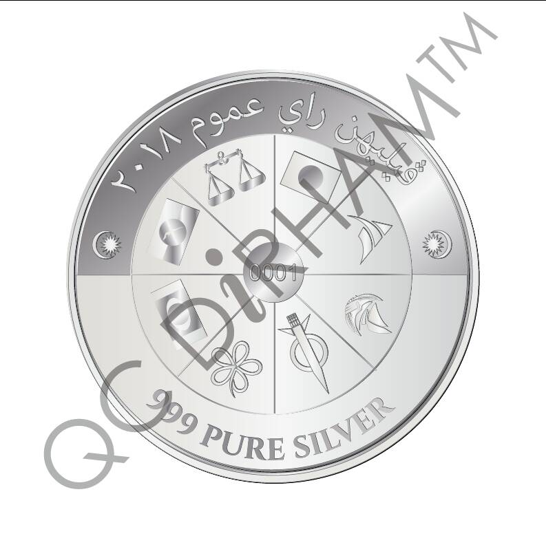 4th DIRHAM to be LAUNCHED by QC Group (2018)