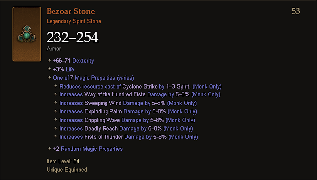 Diablo 3 | Legendary and Set Spirit Stones Table