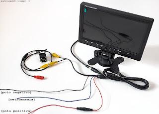 telecamera RM-RZ212L collegata al monitor