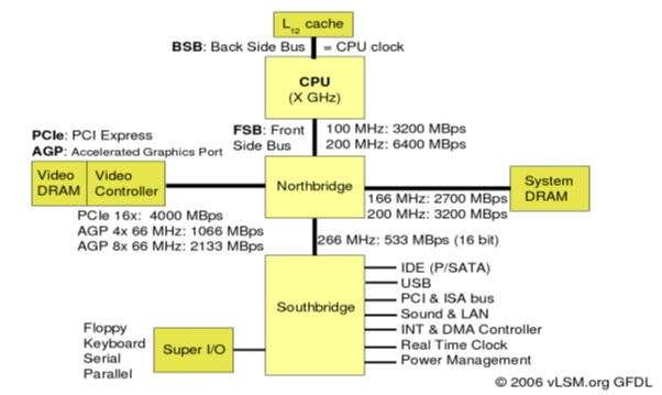 Konsep Dasar Perangkat Komputer dan Sistem Operasi 4_