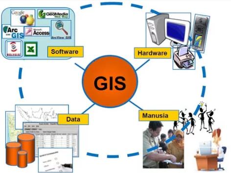 Pengertian SIG, Manfaat, Komponen dan Ruang Lingkup Sistem Informasi Geografis Lengkap