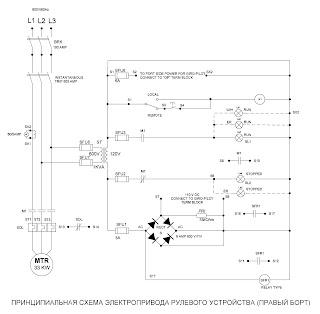 """Принципиальная схема электропривода рулевого устройства самовыгружающегося балкера """"Ambassador"""""""