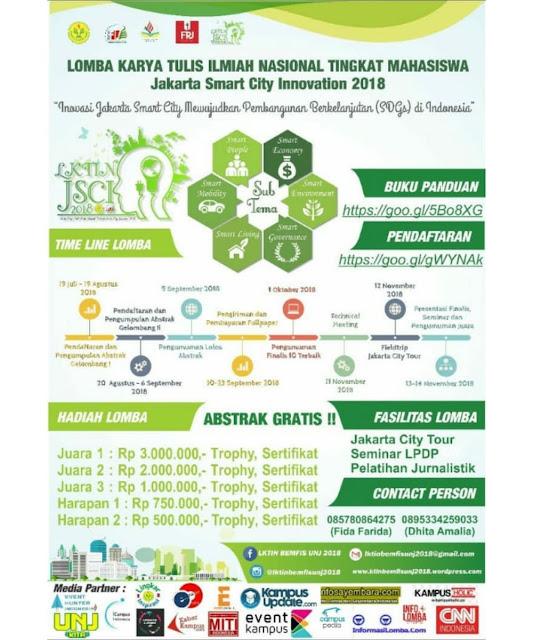 Contest LKTIN Jakarta Smart City Innovation 2018