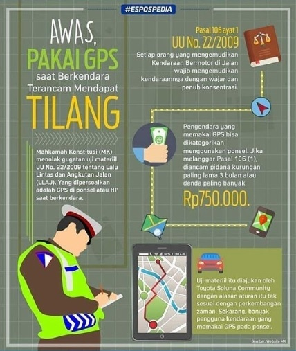 Informasi Penggunaan GPS