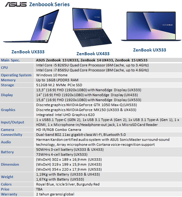 "Asus Zenbook 13""14""15"" Core i7 8th Gen"