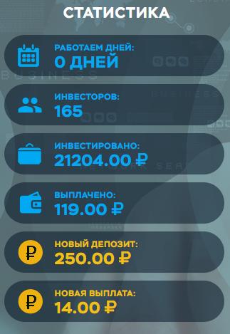 kairos-bank.com обзор
