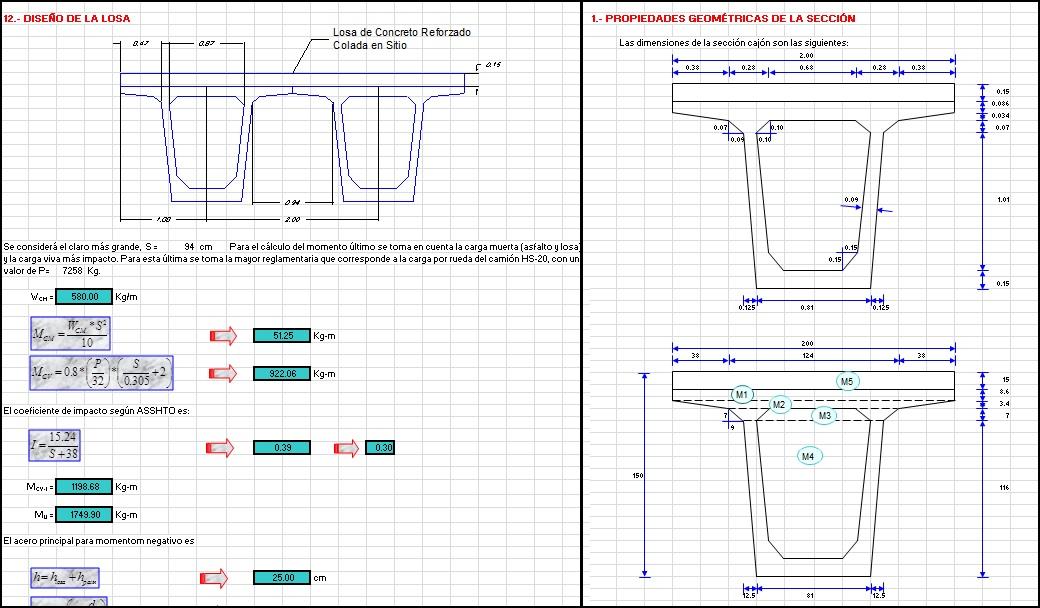 Diseño y dimensionamiento de un puente viga cajón