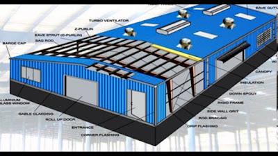Xây dựng nhà xưởng chuyên nghiệp biên hòa