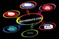كيف تكون مساهما في موقع الرياضيات لكل المستوايات ؟