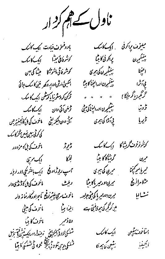 Russian Novel in Urdu