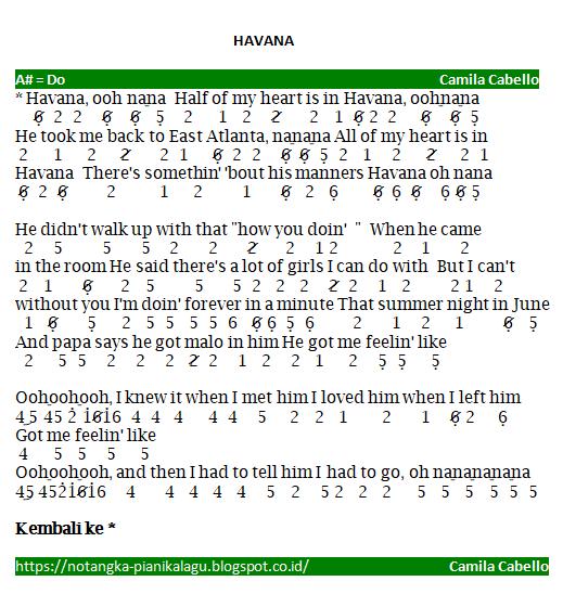 Not Angka Pianika Lagu Camila Cabello Havana