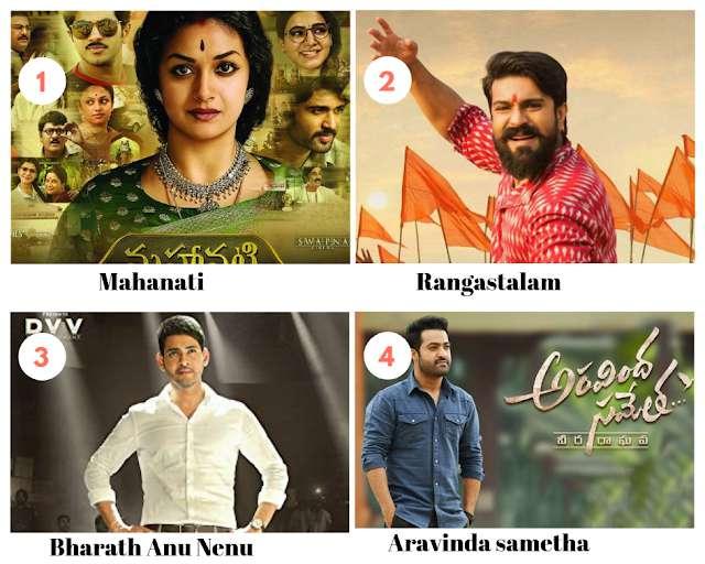 Top Rated Best Telugu Full Length Movies 2018 Watch Online HD List