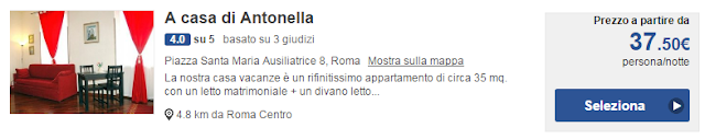 A casa di Antonella
