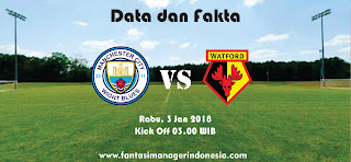 Data dan Fakta Fantasy Premier League Manchester City vs Watford Fantasi Manager Indonesia