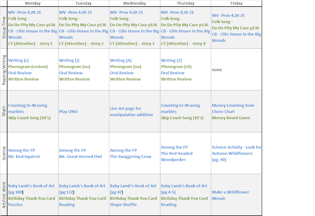 Living and Learning at Home: Lesson Plan Week 1