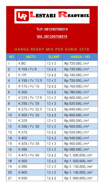 Harga Ready Mix Beton | 7 kubik sekali muat untuk Jakarta Timur