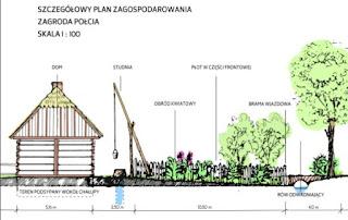 Wzornik architektoniczny dla Puszczy Kampinoskiej