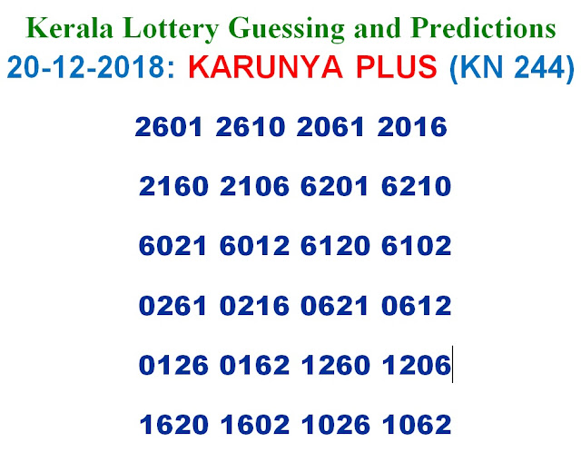 20-12-2018 KARUNYA PLUS Lottery KN-244 Results Today