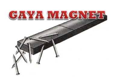 Pengertian Gaya Magnet