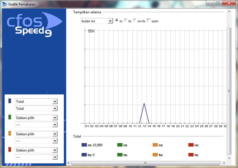 cfosspeed blue screen