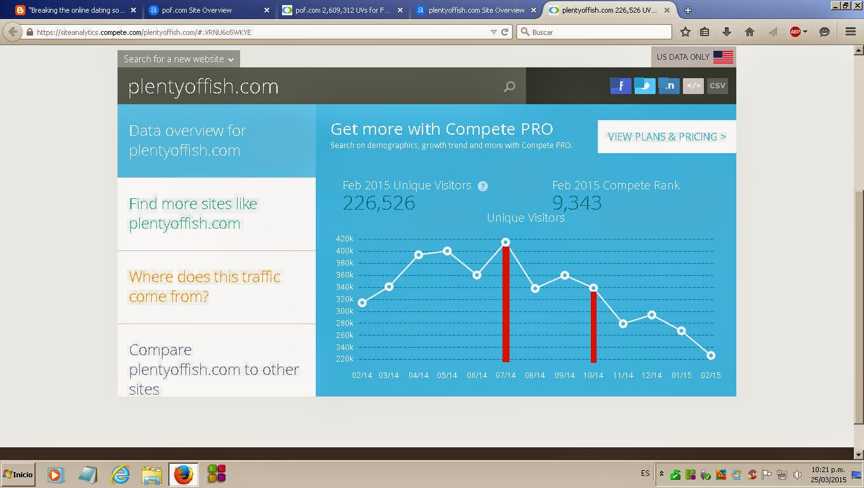 site forums plentyoffish com pof dating