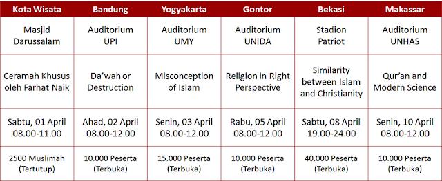 Berikut jadwal Zakir Naik Visit Indonesia 2017