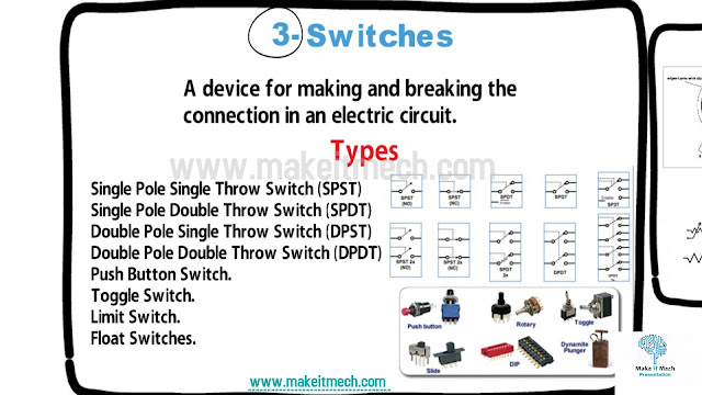 switches function types and symbols