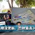 注意!使用逾期驾照驾驶,罚款最高达300令吉!