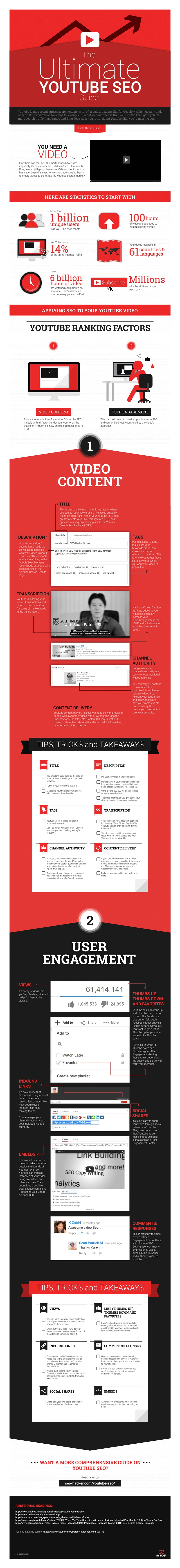 The Ultimate Youtube SEO Guide - #infographic