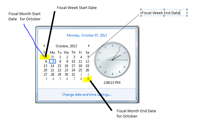 Fortune Minds - Java/J2EE: How to find Fiscal Month Start & End Date