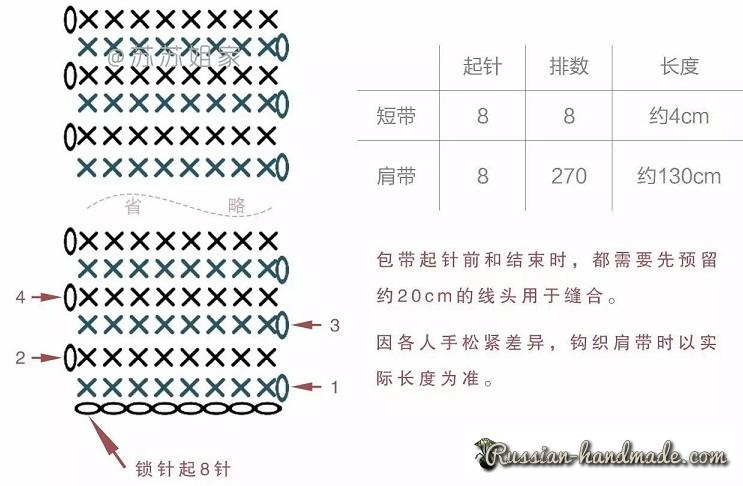 Схема вязания ремешков сумочки: